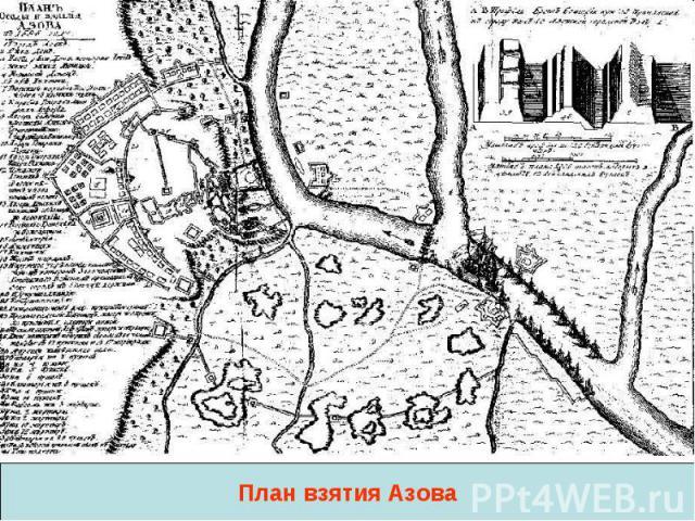 План взятия Азова