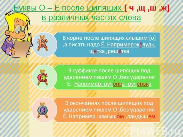 Буквы О – Е после шипящих [ ч ,щ ,ш ,ж] в различных частях слова