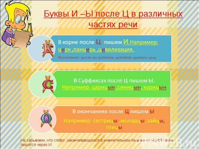 Буквы И –Ы после Ц в различных частях речи