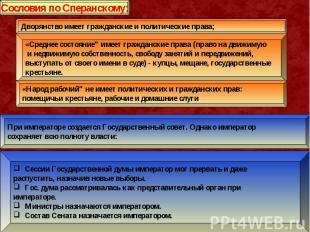 Сословия по Сперанскому: Дворянство имеет гражданские и политические права; «Сре