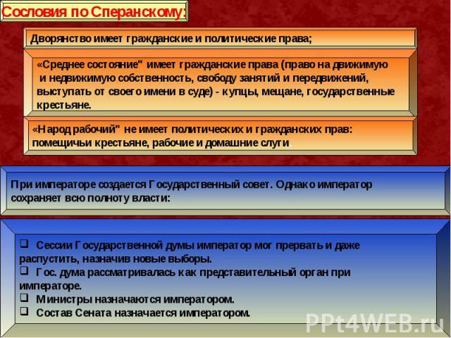 Сословия по Сперанскому: Дворянство имеет гражданские и политические права; «Среднее состояние