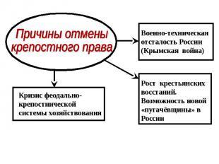 Причины отмены крепостного права Военно-техническая отсталость России (Крымская