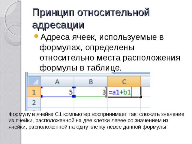 Принцип относительной адресации Адреса ячеек, используемые в формулах, определены относительно места расположения формулы в таблице. Формулу в ячейке С1 компьютер воспринимает так: сложить значение из ячейки, расположенной на две клетки левее со зна…