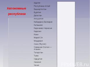Автономные республики