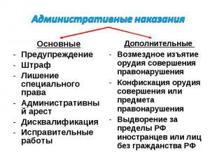 Административные наказания Основные Предупреждение Штраф Лишение специального пр