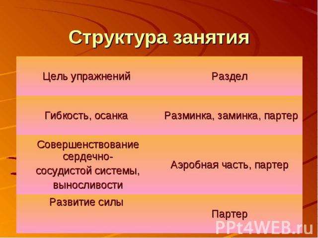 Структура занятия