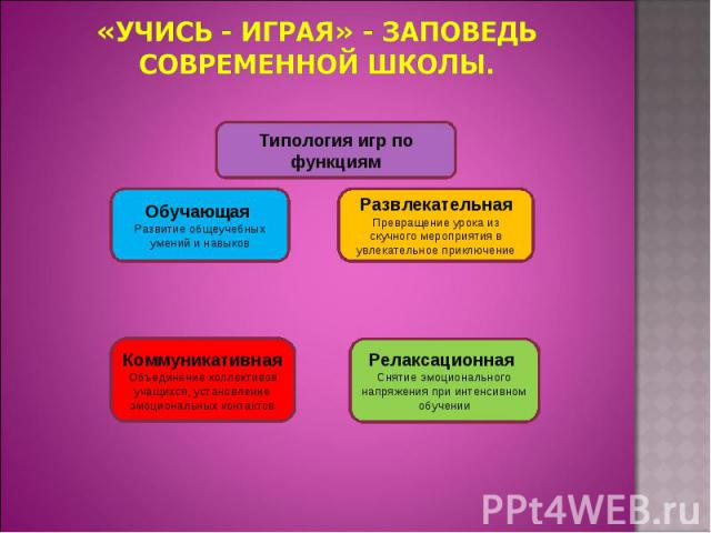 «Учись - играя» - заповедь современной школы.