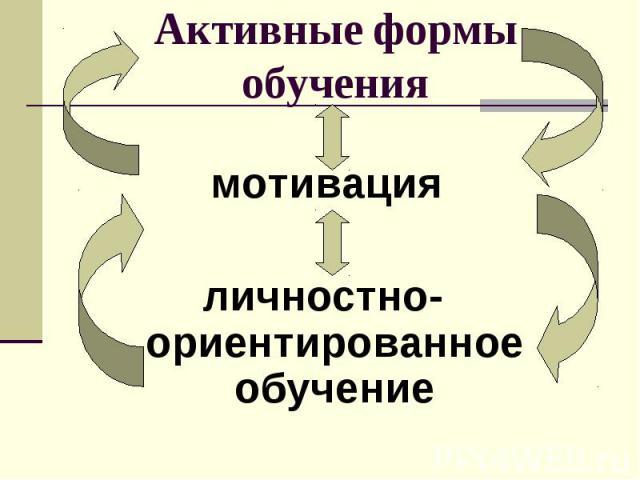 Активные формы обучения мотивация личностно-ориентированное обучение
