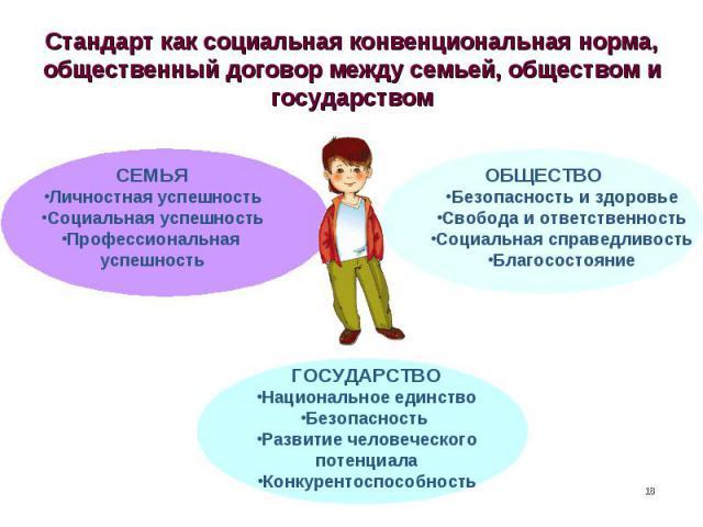 Стандарт как социальная конвенциональная норма, общественный договор между семьей, обществом и государством