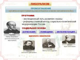 ПРОВОЗГЛАШЕНИЕ принципов гражданских, политических и экономических свобод эволюц