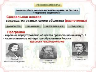 РЕВОЛЮЦИОНЕРЫ теория особого, некапиталистического развития России и «общинного