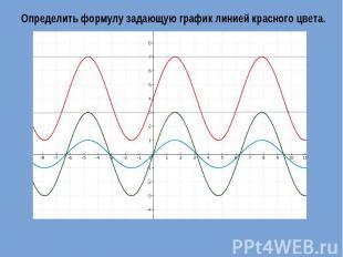Определить формулу задающую график линией красного цвета.