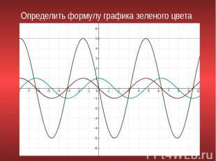 Определить формулу графика зеленого цвета
