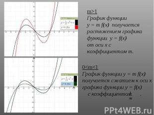 m>1 График функции у = m f(х) получается растяжением графика функции у = f(х) от
