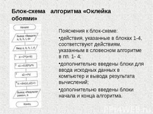 Блок-схема алгоритма «Оклейка обоями» Пояснения к блок-схеме: действия, указанны