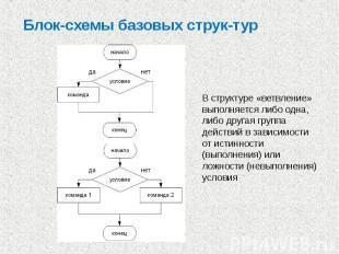 Блок-схемы базовых струк тур В структуре «ветвление» выполняется либо одна, либо