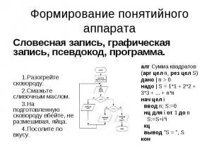 Формирование понятийного аппаратаСловесная запись, графическая запись, псевдокод