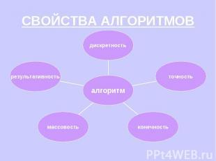 СВОЙСТВА АЛГОРИТМОВ