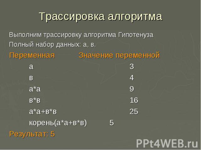 Трассировка алгоритма Выполним трассировку алгоритма Гипотенуза Полный набор данных: а, в. Переменная Значение переменной а 3 в 4 а*а 9 в*в 16 а*а+в*в 25 корень(а*а+в*в) 5 Результат: 5