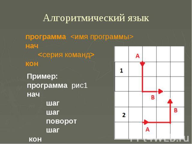 Алгоритмический языкпрограмма нач кон Пример: программа рис1 нач шаг шаг поворот шаг кон