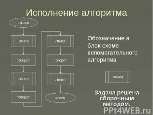 Исполнение алгоритмаОбозначение в блок-схеме вспомогательного алгоритма Задача р