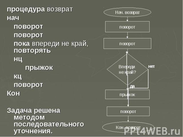 процедура возврат нач поворот поворот пока впереди не край, повторять нц прыжок кц поворот Кон Задача решена методом последовательного уточнения.