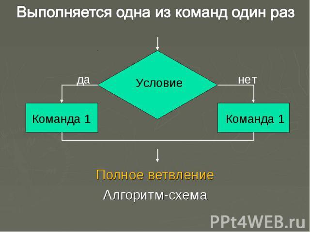 Выполняется одна из команд один раз Полное ветвление Алгоритм-схема