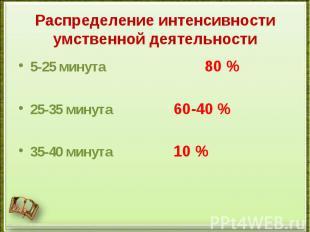 Распределение интенсивности умственной деятельности5-25 минута 80 % 25-35 минута