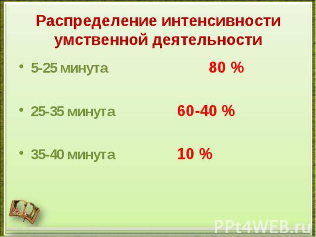 Распределение интенсивности умственной деятельности5-25 минута 80 % 25-35 минута 60-40 % 35-40 минута 10 %