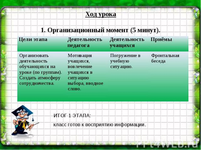 Ход урока 1. Организационный момент (5 минут).  ИТОГ 1 ЭТАПА: класс готов к восприятию информации.