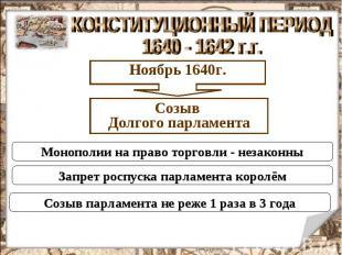 КОНСТИТУЦИОННЫЙ ПЕРИОД 1640 - 1642 г.г. Монополии на право торговли - незаконны