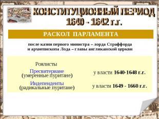 КОНСТИТУЦИОННЫЙ ПЕРИОД 1640 - 1642 г.г. после казни первого министра – лорда Стр