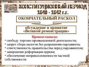 КОНСТИТУЦИОННЫЙ ПЕРИОД 1640 - 1642 г.г. ОКОНЧАТЕЛЬНЫЙ РАСКОЛ обсуждение и принят
