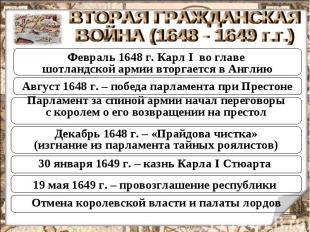 ВТОРАЯ ГРАЖДАНСКАЯ ВОЙНА (1648 - 1649 г.г.) Февраль 1648 г. Карл I во главе шотл