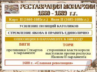 РЕСТАВРАЦИЯ МОНАРХИИ 1660 - 1689 г.г. Карл II (1660-1685г.г.) Яков II (1685-1688
