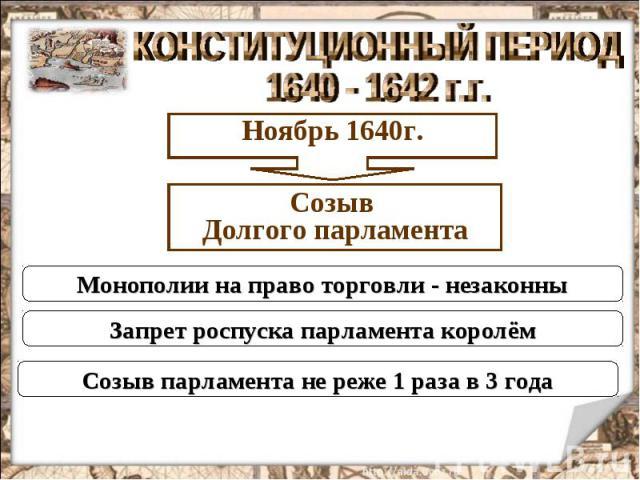 КОНСТИТУЦИОННЫЙ ПЕРИОД 1640 - 1642 г.г. Монополии на право торговли - незаконны Запрет роспуска парламента королём Созыв парламента не реже 1 раза в 3 года