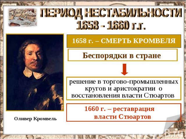 ПЕРИОД НЕСТАБИЛЬНОСТИ 1658 - 1660 г.г. 1658 г. – СМЕРТЬ КРОМВЕЛЯ решение в торгово-промышленных кругов и аристократии о восстановления власти Стюартов 1660 г. – реставрация власти Стюартов