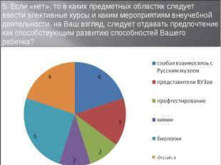 5. Если «нет», то в каких предметных областях следует ввести элективные курсы и