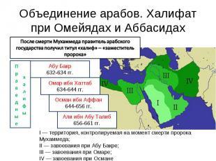 Объединение арабов. Халифат при Омейядах и Аббасидах После смерти Мухаммеда прав