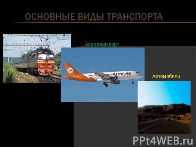 Основные виды транспорта Железная дорога Аэротранспорт Автомобили