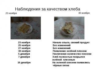 Наблюдения за качеством хлеба 23 ноября Начало опыта, свежий продукт 25 ноября Б