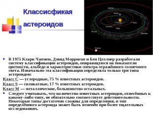 Классисфикая астероидов В 1975 Кларк Чапмен, Дэвид Моррисон и Бен Целлнер разраб