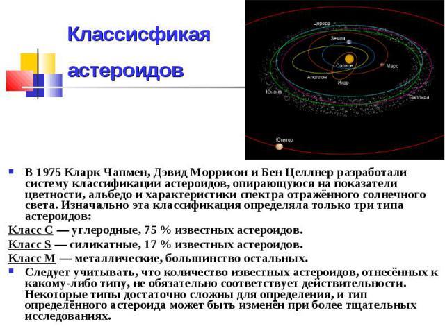 Классисфикая астероидов В 1975 Кларк Чапмен, Дэвид Моррисон и Бен Целлнер разработали систему классификации астероидов, опирающуюся на показатели цветности, альбедо и характеристики спектра отражённого солнечного света. Изначально эта классификация …