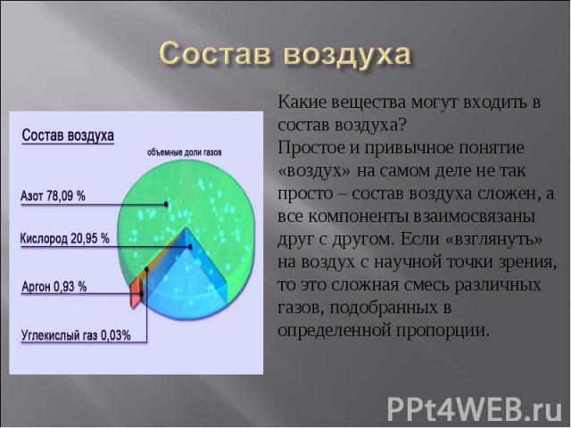 Состав воздухаКакие вещества могут входить в состав воздуха? Простое и привычное понятие «воздух» на самом деле не так просто – состав воздуха сложен, а все компоненты взаимосвязаны друг с другом. Если «взглянуть» на воздух с научной точки зрения, т…