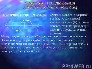 Способы наблюдения элементарных частиц Счетчик состоит из закрытой трубки, по ос