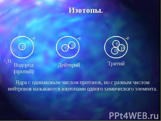 Изотопы. Ядра с одинаковым числом протонов, но с разным числом нейтронов называются изотопами одного химического элемента.
