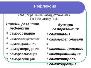 Рефлексия (лат., обращение назад, отражение) По Третьякову П.И.: Стадии развития