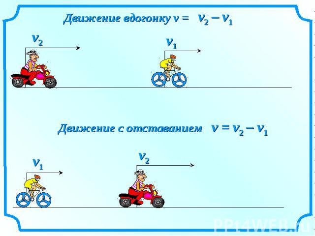 Движение вдогонку v = Движение с отставанием