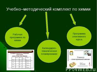 Учебно–методический комплект по химииРабочая программа по химии Календарно-темат