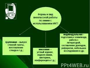 Формы и вид внеклассной работы по химии с использованием ИКТ:групповая – выпуск